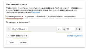 Скликивание рекламы в Яндекс Директ — как защититься от конкурентов